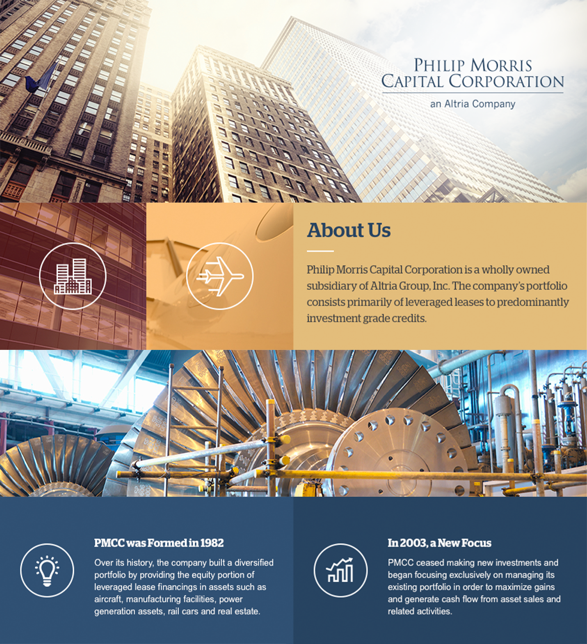 Philip Morris Capital Corporation composite graphic